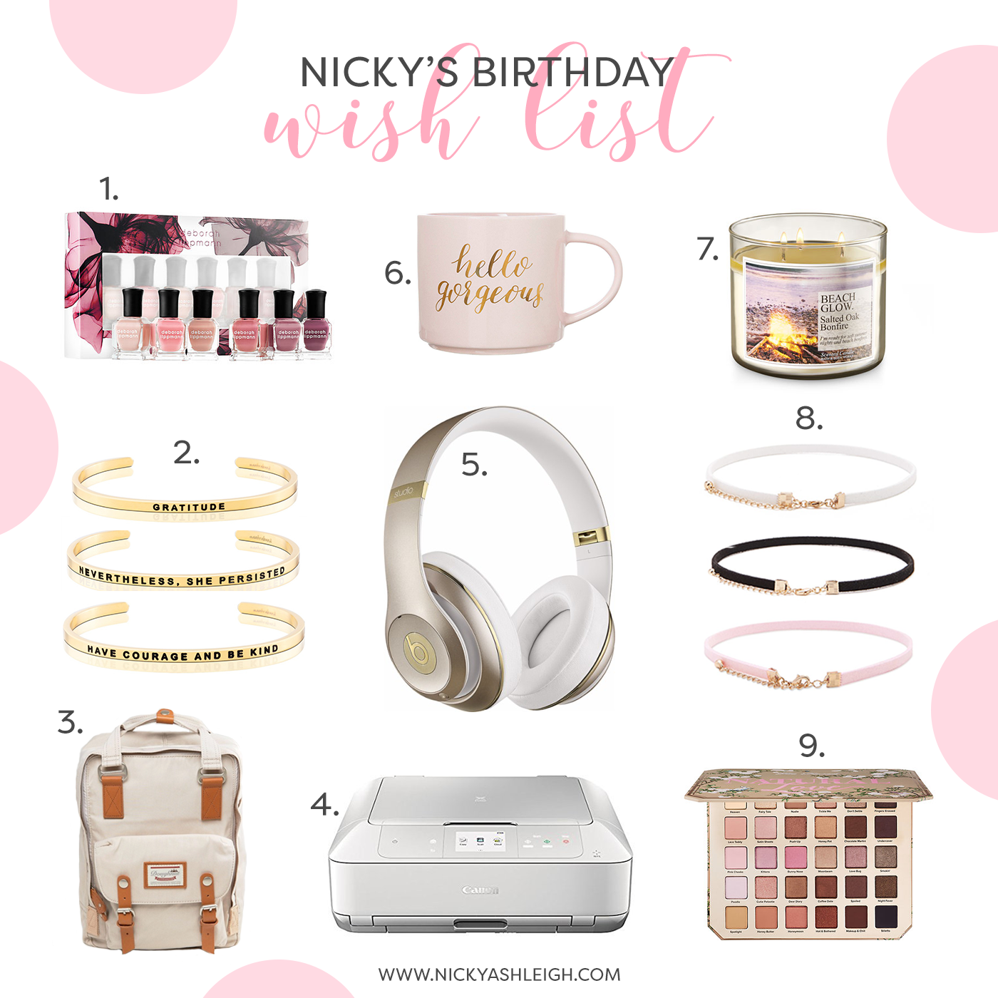 Nic's Birthday Wish List 2017